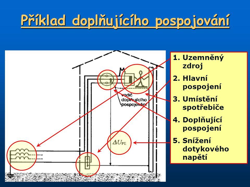 Příklad doplňujícího pospojování 1. Uzemněný zdroj 2.Hlavní pospojení 3.Umístění spotřebiče 4.Doplňující pospojení 5.Snížení dotykového napětí