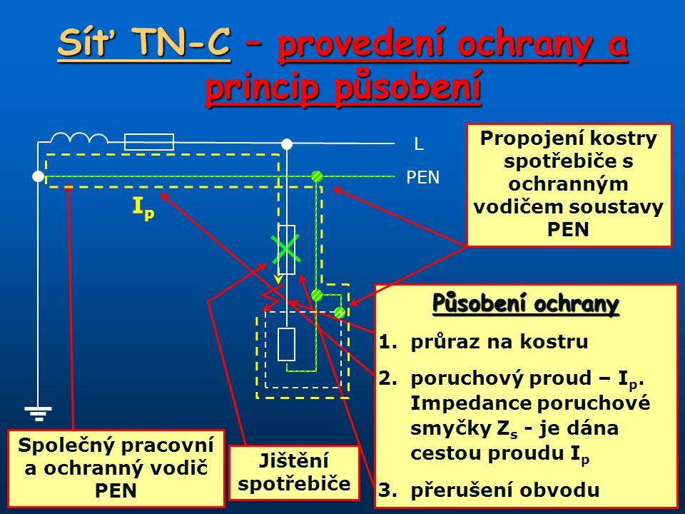 Síť TN-C – provedení ochrany a princip působení IpIp Působení ochrany 1.průraz na kostru 2.poruchový proud – I p. Impedance poruchové smyčky Z s - je