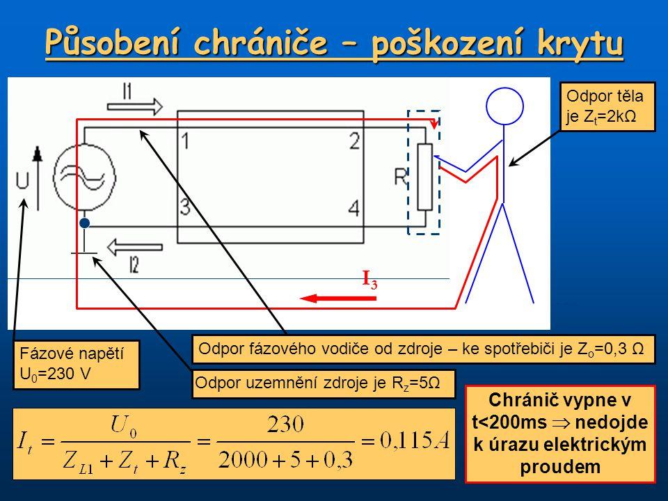 Fázové napětí U 0 =230 V Odpor fázového vodiče od zdroje – ke spotřebiči je Z o =0,3 Ω Odpor těla je Z t =2kΩ Odpor uzemnění zdroje je R z =5Ω Chránič vypne v t<200ms  nedojde k úrazu elektrickým proudem I3I3