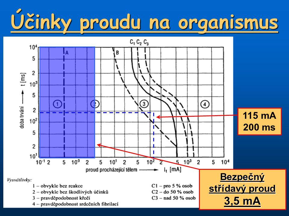 115 mA 200 ms Bezpečný střídavý proud 3,5 mA Účinky proudu na organismus