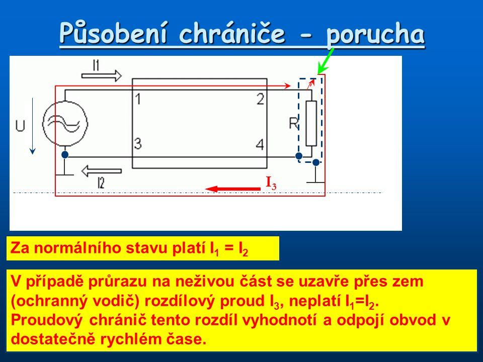 Působení chrániče - porucha V případě průrazu na neživou část se uzavře přes zem (ochranný vodič) rozdílový proud I 3, neplatí I 1 =I 2. Proudový chrá