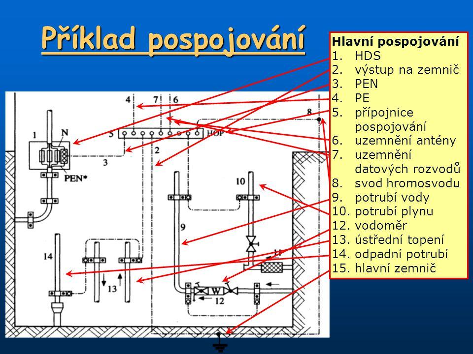 Příklad pospojování Hlavní pospojování 1.HDS 2.výstup na zemnič 3.PEN 4.PE 5.přípojnice pospojování 6.uzemnění antény 7.uzemnění datových rozvodů 8.sv