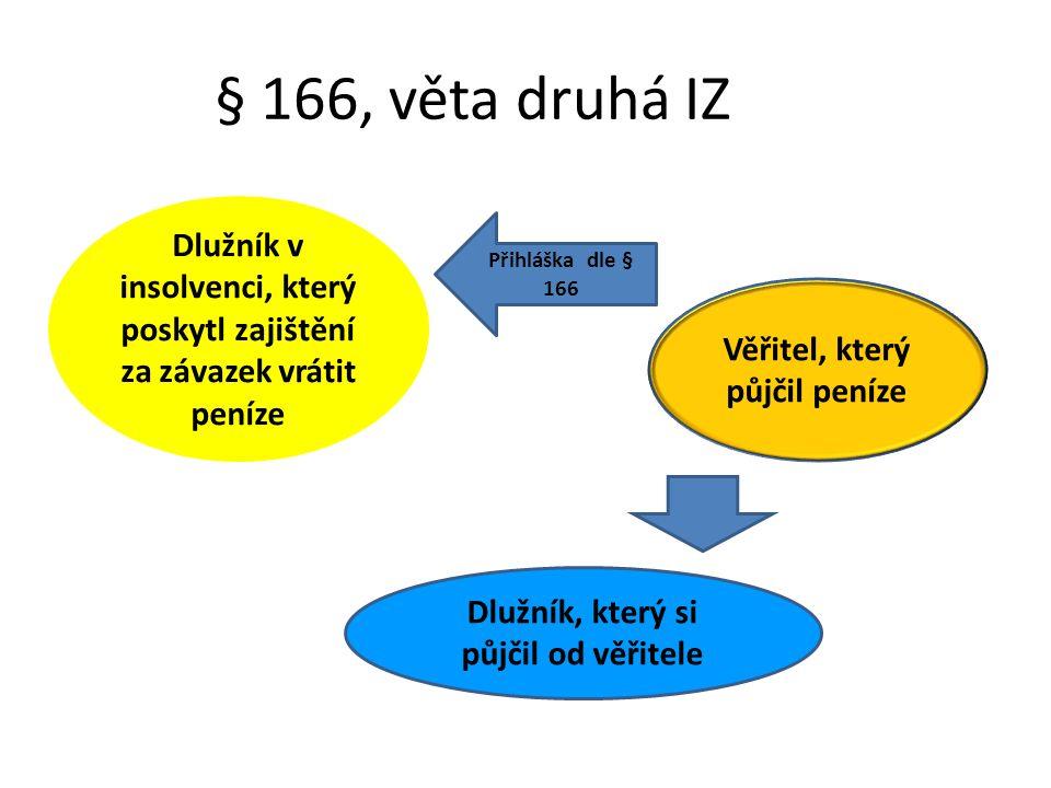 § 166, věta druhá IZ Dlužník v insolvenci, který poskytl zajištění za závazek vrátit peníze Věřitel, který půjčil peníze Dlužník, který si půjčil od v