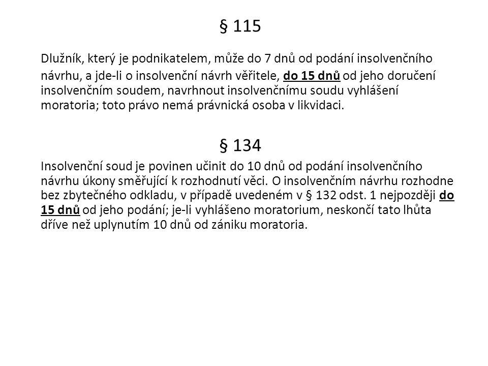 § 115 Dlužník, který je podnikatelem, může do 7 dnů od podání insolvenčního návrhu, a jde-li o insolvenční návrh věřitele, do 15 dnů od jeho doručení