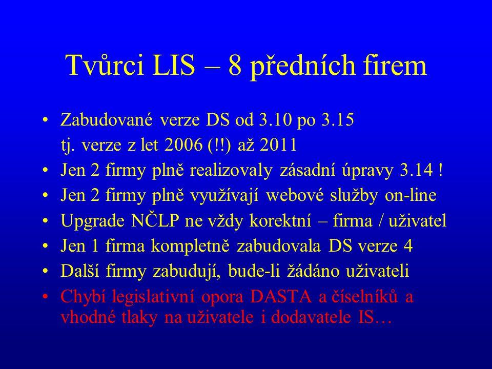 Tvůrci LIS – 8 předních firem •Zabudované verze DS od 3.10 po 3.15 tj. verze z let 2006 (!!) až 2011 •Jen 2 firmy plně realizovaly zásadní úpravy 3.14