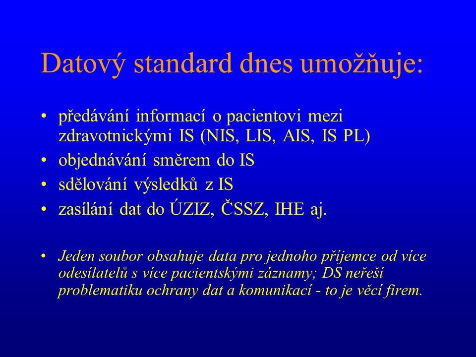 Datový standard dnes umožňuje: •předávání informací o pacientovi mezi zdravotnickými IS (NIS, LIS, AIS, IS PL) •objednávání směrem do IS •sdělování výsledků z IS •zasílání dat do ÚZIZ, ČSSZ, IHE aj.