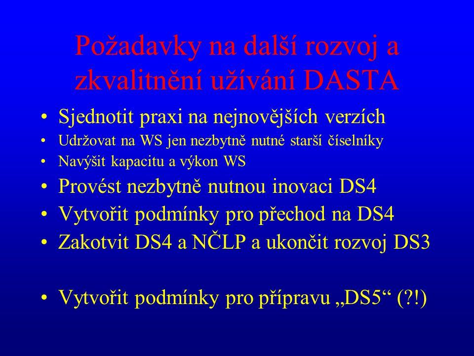 """Požadavky na další rozvoj a zkvalitnění užívání DASTA •Sjednotit praxi na nejnovějších verzích •Udržovat na WS jen nezbytně nutné starší číselníky •Navýšit kapacitu a výkon WS •Provést nezbytně nutnou inovaci DS4 •Vytvořit podmínky pro přechod na DS4 •Zakotvit DS4 a NČLP a ukončit rozvoj DS3 •Vytvořit podmínky pro přípravu """"DS5 (?!)"""