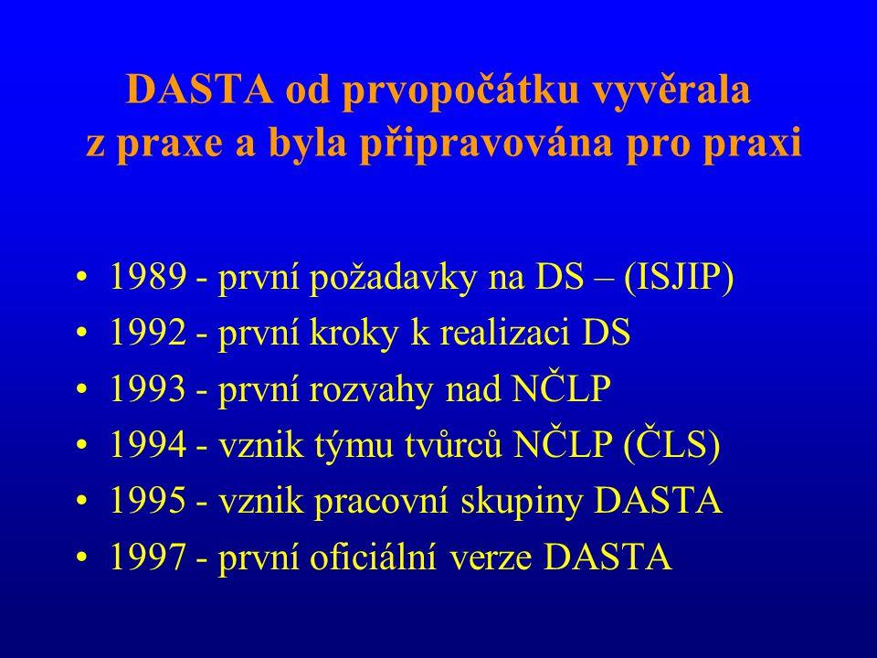 DASTA od prvopočátku vyvěrala z praxe a byla připravována pro praxi •1989 - první požadavky na DS – (ISJIP) •1992 - první kroky k realizaci DS •1993 - první rozvahy nad NČLP •1994 - vznik týmu tvůrců NČLP (ČLS) •1995 - vznik pracovní skupiny DASTA •1997 - první oficiální verze DASTA
