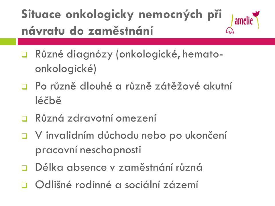Situace onkologicky nemocných při návratu do zaměstnání  Různé diagnózy (onkologické, hemato- onkologické)  Po různě dlouhé a různě zátěžové akutní