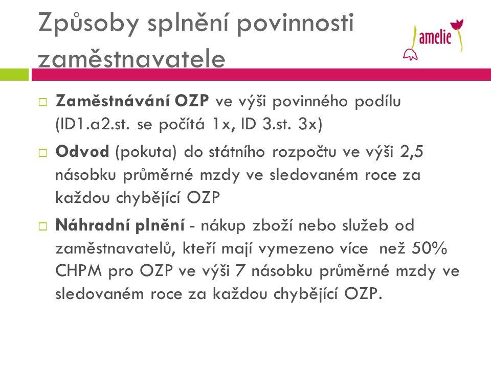 Způsoby splnění povinnosti zaměstnavatele  Zaměstnávání OZP ve výši povinného podílu (ID1.a2.st. se počítá 1x, ID 3.st. 3x)  Odvod (pokuta) do státn