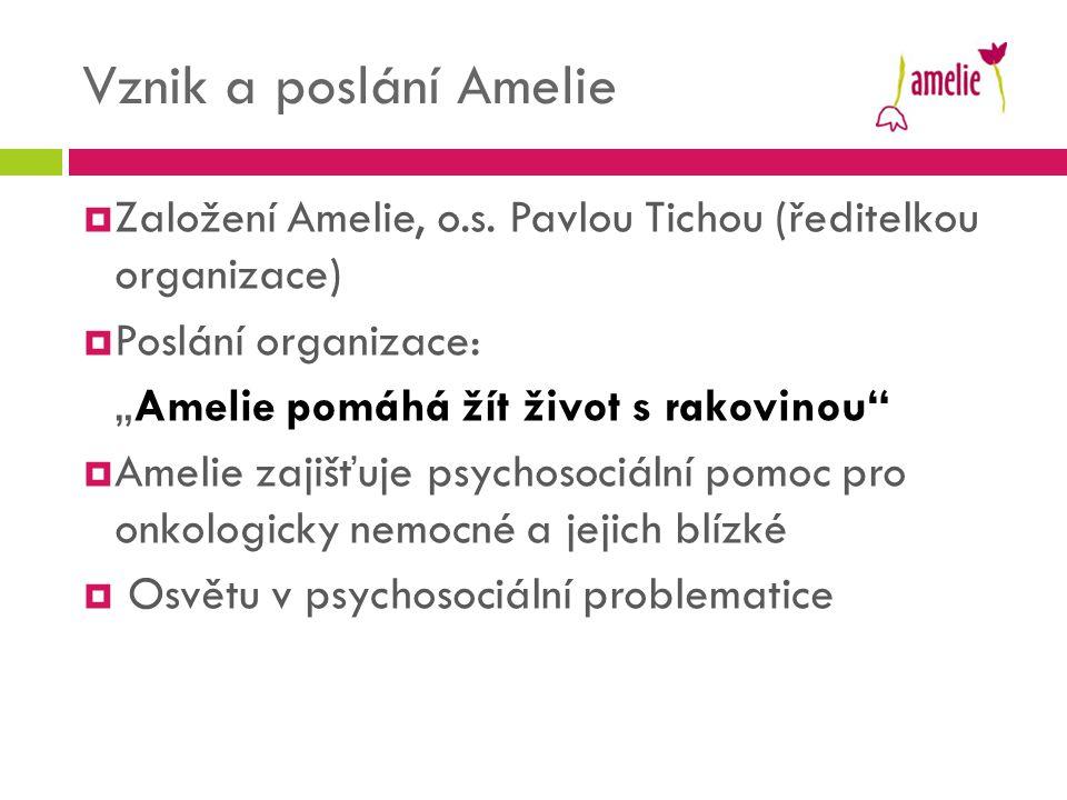 """Vznik a poslání Amelie  Založení Amelie, o.s. Pavlou Tichou (ředitelkou organizace)  Poslání organizace: """"Amelie pomáhá žít život s rakovinou""""  Ame"""