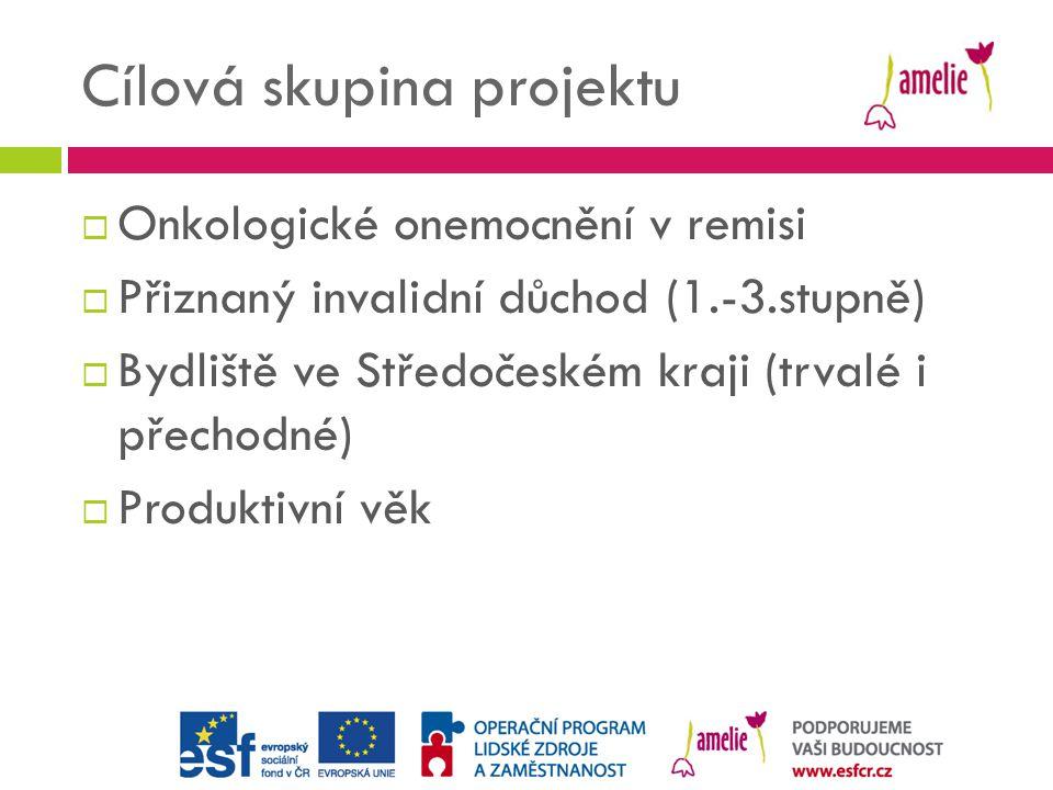 Cílová skupina projektu  Onkologické onemocnění v remisi  Přiznaný invalidní důchod (1.-3.stupně)  Bydliště ve Středočeském kraji (trvalé i přechod