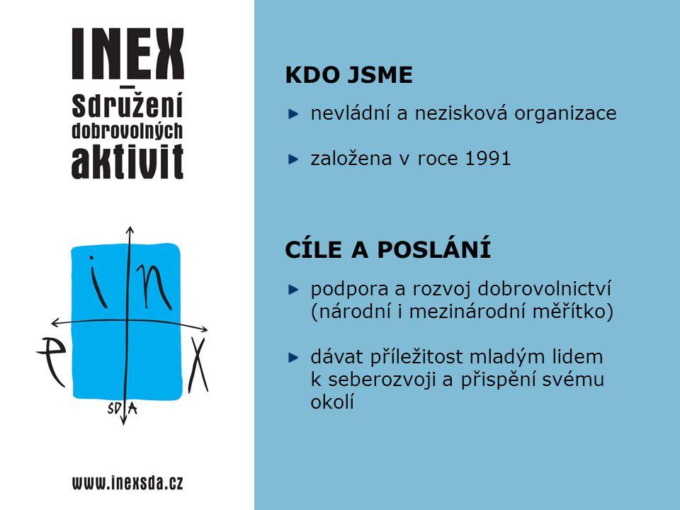GLEN – Global Education Network of Young Europeans věková hranice od 21 do 30 let evropský projekt budování kapacit mladých lidí v oblasti rozvojové spolupráce a vzdělávání dobrovolník ze SRN a z ČR jedou společně na 3 měsíce na projekt v Africe nebo Asii spolupráce 12 organizací z 12 zemí - SRN, Polsko, ČR, Slovensko, Maďarsko, Lotyšsko, Litva, Estonsko, Malta, Slovinsko, Francie Kontakt: glen@inexsda.cz GLEN PROJEKTY V ROZVOJOVÝCH ZEMÍCH