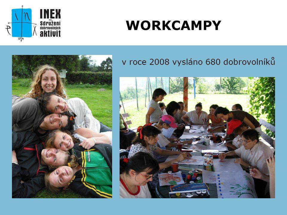 v roce 2008 vysláno 680 dobrovolníků WORKCAMPY
