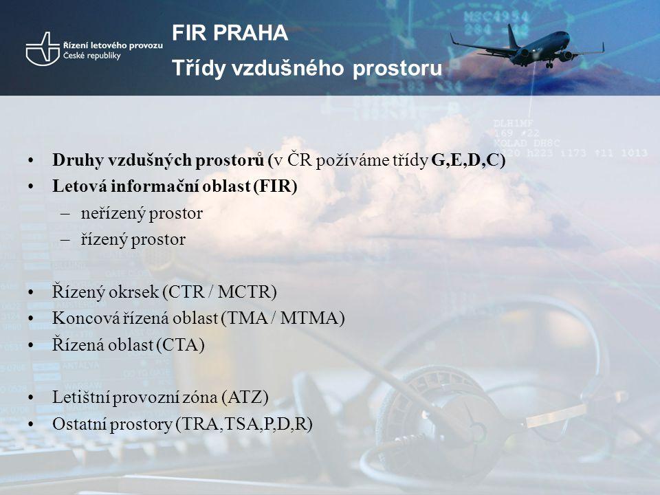 FL 95 Třída C LKPR Třída D ostatní TMA/MTMA Třída D Třída C Třída E Třída G CTR FIR Praha Vis5km nebo 1.5km*, vně oblaků, FPL ne, ŘLP ne SSR ne,IFR ne 1.5km 300m Od oblačnosti 300m VFR/IFR Vis 5 km ŘLP ne/IFR ano FPL ne/IFR ano SSR nad FL60 ano IFR -SSR vždy VFR/IFR Vis 5 km/ nad FL100 8km ŘLP Ano VFR/IFR FPL ne/IFR ano SSR nad FL60 ano IFR -SSR vždy ZVFR VFR/IFR Vis 5 km/ nad FL100 8km ŘLP Ano VFR/IFR FPL Ano VFR/IFR SSR ano VFR/IFR Vzdálenost od oblačnosti stejná jako v E,C 1,5km 300m Od oblačnosti VFR nesmí letět v žádné z těchto tříd nad oblačností pokud je více jak 4/8 pokrytí Rozdělení tříd vzdušných prostorů v ČR LKPR FL 165 LKKV FL 95 Ostatní FL 125 1000 ft AGL