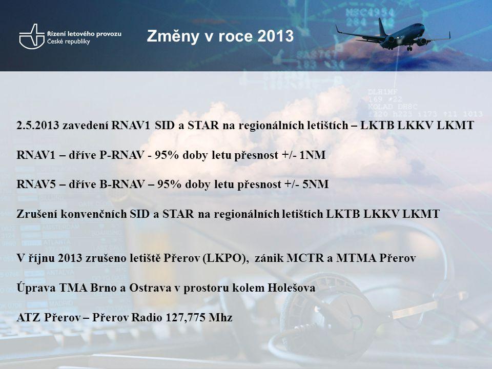 Změny v roce 2013 2.5.2013 zavedení RNAV1 SID a STAR na regionálních letištích – LKTB LKKV LKMT RNAV1 – dříve P-RNAV - 95% doby letu přesnost +/- 1NM
