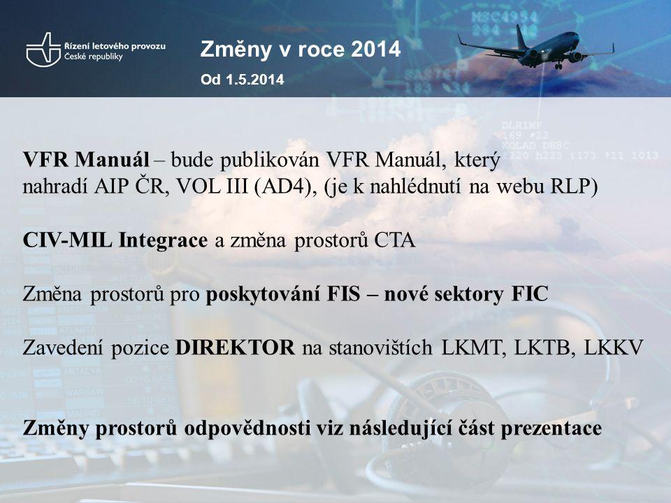 Změny v roce 2014 Od 1.5.2014 VFR Manuál – bude publikován VFR Manuál, který nahradí AIP ČR, VOL III (AD4), (je k nahlédnutí na webu RLP) CIV-MIL Inte