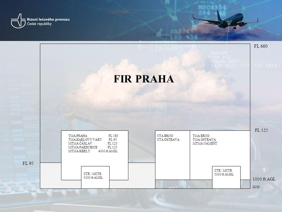 Stanoviště ATS •AFIS/RADIO – poskytuje služby v ATZ •FIC Praha – poskytuje služby v sektoru ČECHY •TWR (MTWR)– poskytuje služby v CTR (MCTR) •APP (MAPP)– poskytuje služby v TMA (MTMA) –APP Brno – poskytuje služby v CTA Brno –APP Ostrava – poskytuje služby v CTA Ostrava •ACC – poskytuje služby v CTA Praha •MACC – poskytuje služby voj.