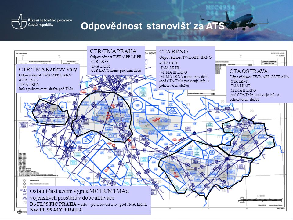 Odpovědnost stanovišť za ATS CTR/TMA Karlovy Vary Odpovědnost TWR/APP LKKV - CTR LKKV -TMA LKKV Info a pohotovostní služba pod TMA CTR/TMA PRAHA Odpov