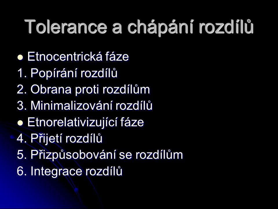 Tolerance a chápání rozdílů  Etnocentrická fáze 1. Popírání rozdílů 2. Obrana proti rozdílům 3. Minimalizování rozdílů  Etnorelativizující fáze 4. P