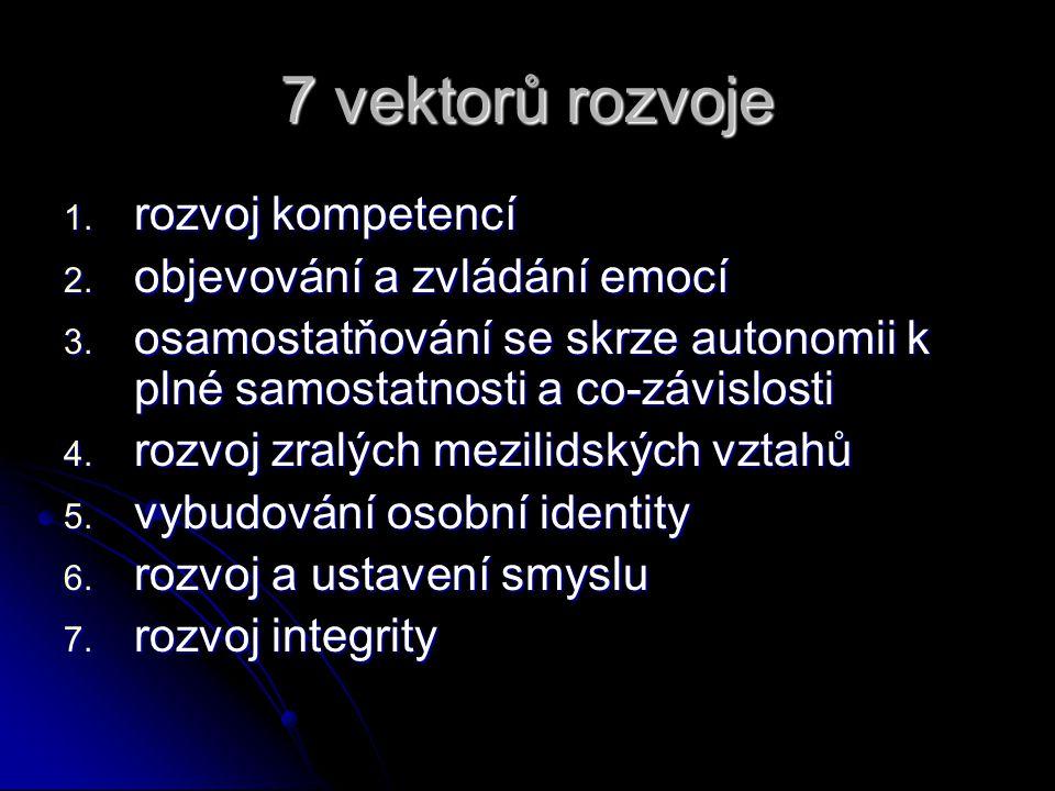 7 vektorů rozvoje 1. rozvoj kompetencí 2. objevování a zvládání emocí 3. osamostatňování se skrze autonomii k plné samostatnosti a co-závislosti 4. ro