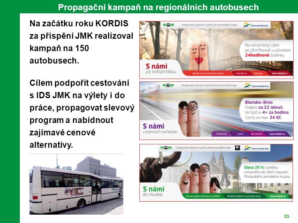 21 Propagační kampaň na regionálních autobusech Na začátku roku KORDIS za přispění JMK realizoval kampaň na 150 autobusech.