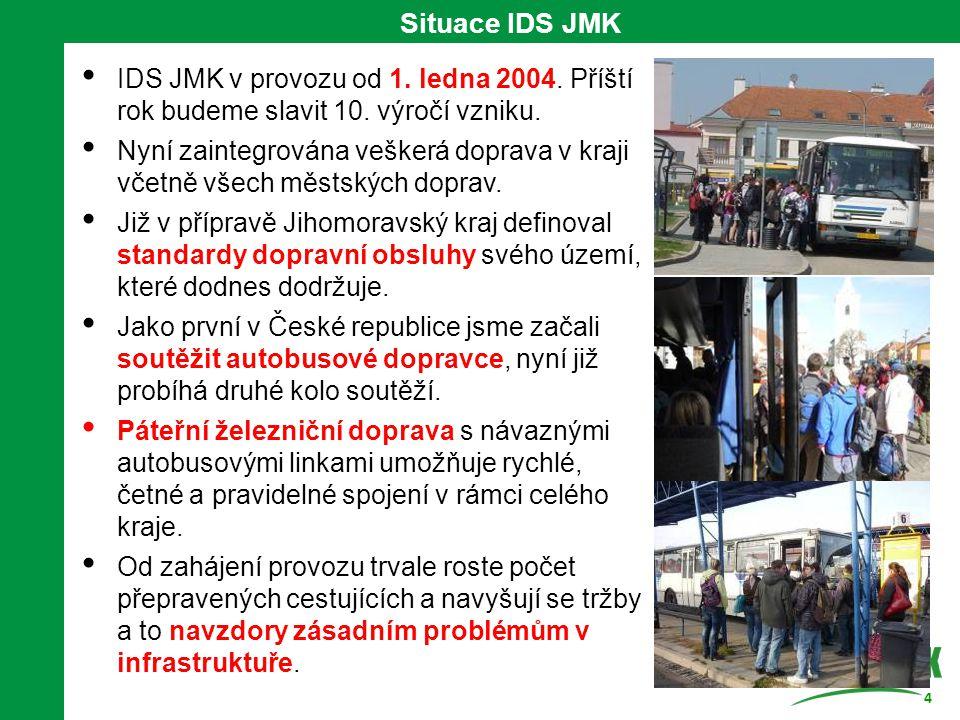4 Situace IDS JMK • IDS JMK v provozu od 1.ledna 2004.