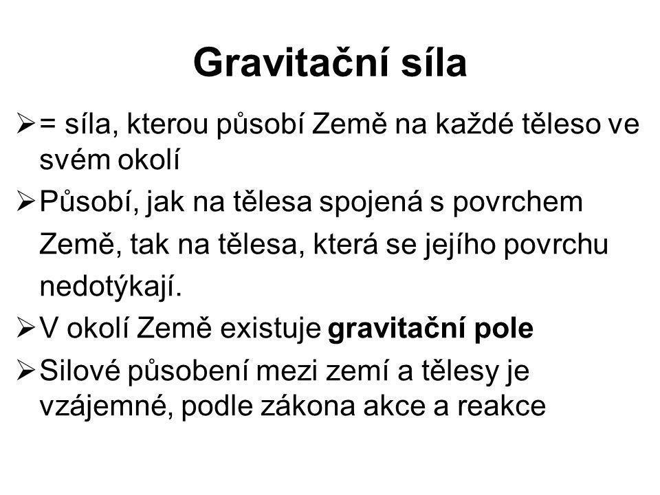Newtonův gravitační zákon Každá dvě tělesa se navzájem přitahují stejně velkými gravitačními silami F g, -F g opačného směru.