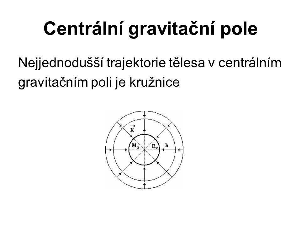 Centrální gravitační pole Nejjednodušší trajektorie tělesa v centrálním gravitačním poli je kružnice