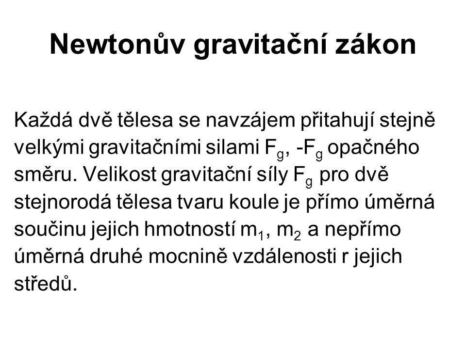 Newtonův gravitační zákon Každá dvě tělesa se navzájem přitahují stejně velkými gravitačními silami F g, -F g opačného směru. Velikost gravitační síly