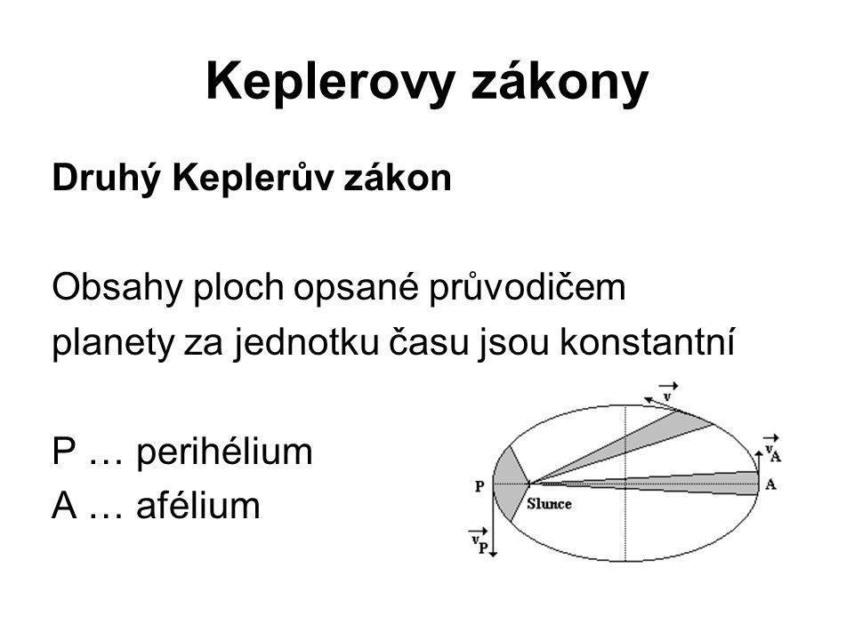 Keplerovy zákony Druhý Keplerův zákon Obsahy ploch opsané průvodičem planety za jednotku času jsou konstantní P … perihélium A … afélium
