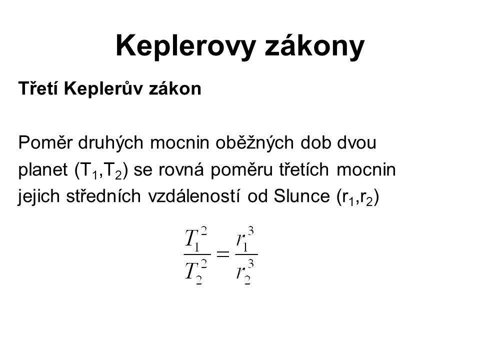 Keplerovy zákony Třetí Keplerův zákon Poměr druhých mocnin oběžných dob dvou planet (T 1,T 2 ) se rovná poměru třetích mocnin jejich středních vzdálen