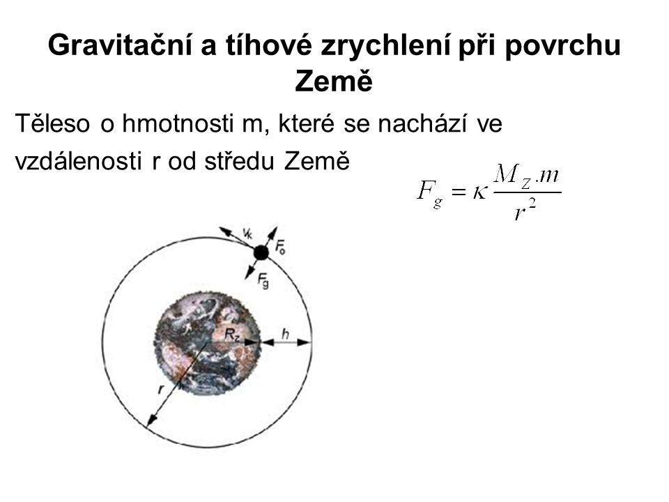 Gravitační zrychlení Výpočet gravitačního zrychlení Gravitační zrychlení na povrchu Země r = R Z M Z = 5,98.10 24 kg R Z = 6,37.10 6 m po dosazení a g = 9,83 m/s 2