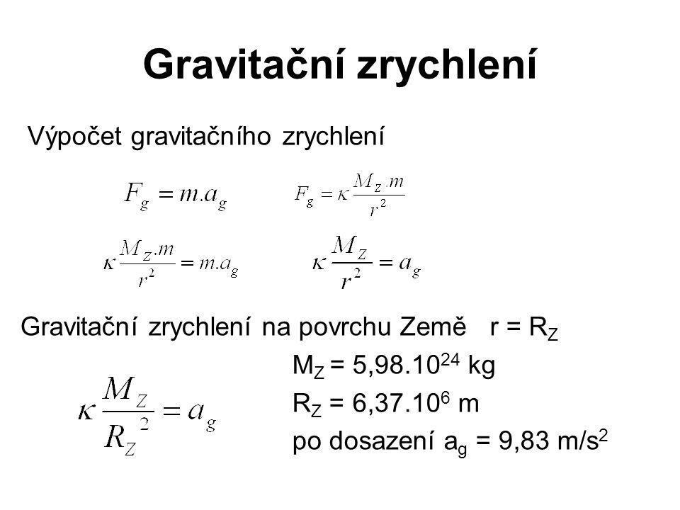 Gravitační zrychlení Výpočet gravitačního zrychlení Gravitační zrychlení na povrchu Země r = R Z M Z = 5,98.10 24 kg R Z = 6,37.10 6 m po dosazení a g