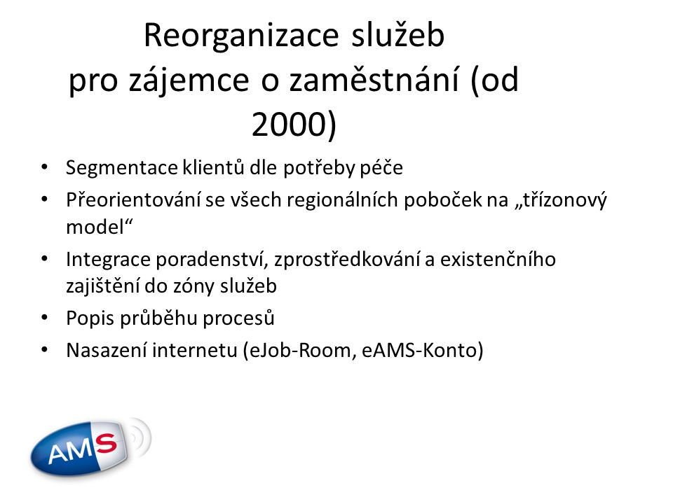 """Reorganizace služeb pro zájemce o zaměstnání (od 2000) • Segmentace klientů dle potřeby péče • Přeorientování se všech regionálních poboček na """"třízonový model • Integrace poradenství, zprostředkování a existenčního zajištění do zóny služeb • Popis průběhu procesů • Nasazení internetu (eJob-Room, eAMS-Konto)"""