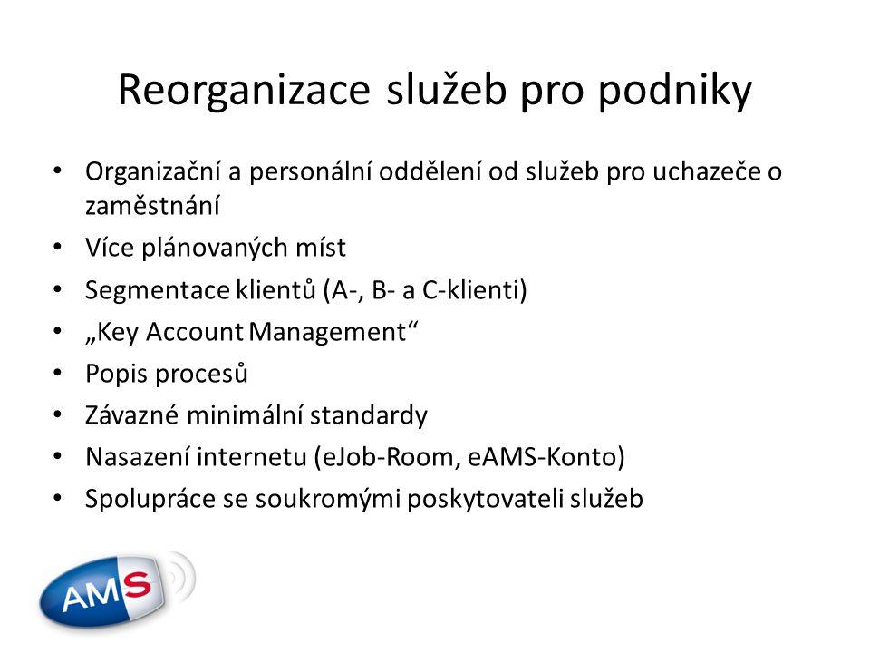 """Reorganizace služeb pro podniky • Organizační a personální oddělení od služeb pro uchazeče o zaměstnání • Více plánovaných míst • Segmentace klientů (A-, B- a C-klienti) • """"Key Account Management • Popis procesů • Závazné minimální standardy • Nasazení internetu (eJob-Room, eAMS-Konto) • Spolupráce se soukromými poskytovateli služeb"""