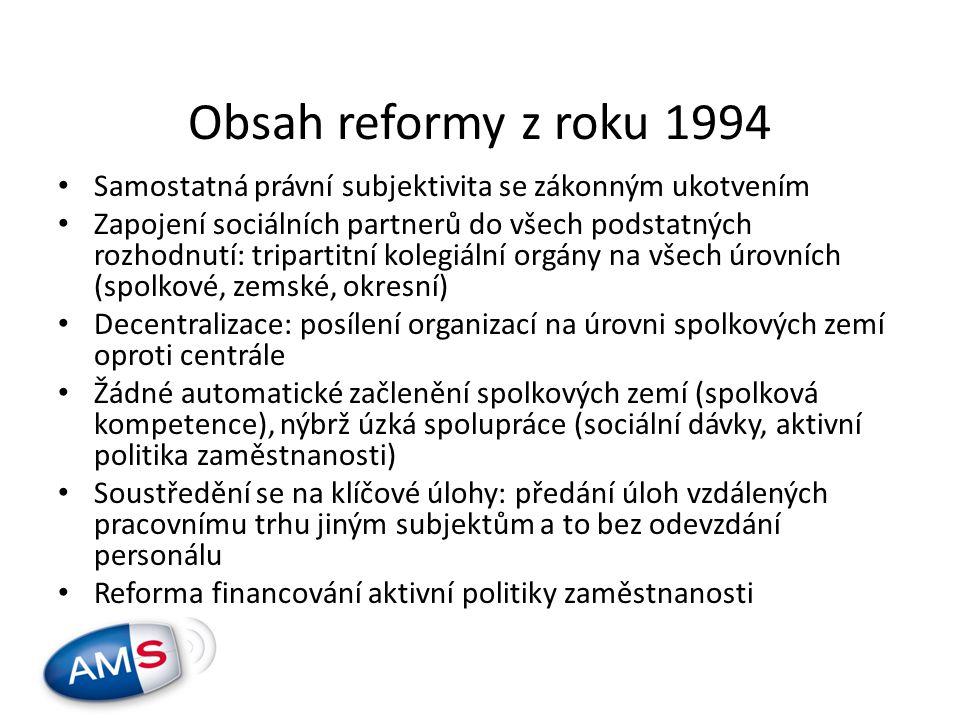 Obsah reformy z roku 1994 • Samostatná právní subjektivita se zákonným ukotvením • Zapojení sociálních partnerů do všech podstatných rozhodnutí: tripartitní kolegiální orgány na všech úrovních (spolkové, zemské, okresní) • Decentralizace: posílení organizací na úrovni spolkových zemí oproti centrále • Žádné automatické začlenění spolkových zemí (spolková kompetence), nýbrž úzká spolupráce (sociální dávky, aktivní politika zaměstnanosti) • Soustředění se na klíčové úlohy: předání úloh vzdálených pracovnímu trhu jiným subjektům a to bez odevzdání personálu • Reforma financování aktivní politiky zaměstnanosti