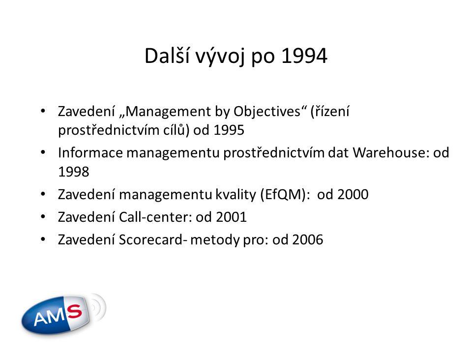 """Další vývoj po 1994 • Zavedení """"Management by Objectives (řízení prostřednictvím cílů) od 1995 • Informace managementu prostřednictvím dat Warehouse: od 1998 • Zavedení managementu kvality (EfQM): od 2000 • Zavedení Call-center: od 2001 • Zavedení Scorecard- metody pro: od 2006"""
