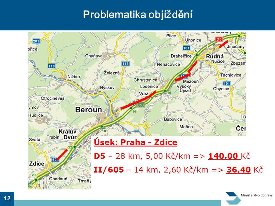12 Problematika objíždění Úsek: Praha - Zdice D5 – 28 km, 5,00 Kč/km => 140,00 Kč II/605 – 14 km, 2,60 Kč/km => 36,40 Kč