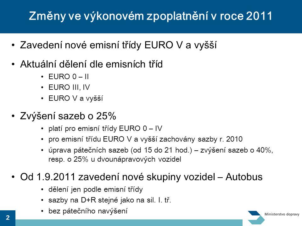 2 Změny ve výkonovém zpoplatnění v roce 2011 •Zavedení nové emisní třídy EURO V a vyšší •Aktuální dělení dle emisních tříd •EURO 0 – II •EURO III, IV