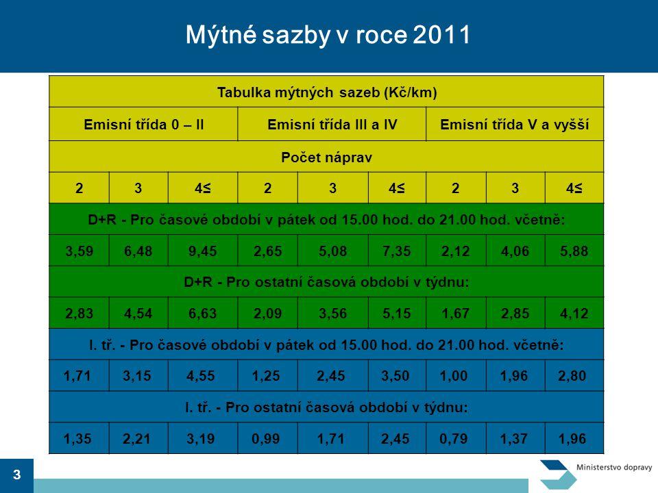 3 Mýtné sazby v roce 2011 Tabulka mýtných sazeb (Kč/km) Emisní třída 0 – IIEmisní třída III a IVEmisní třída V a vyšší Počet náprav 234≤23 23 D+R - Pr