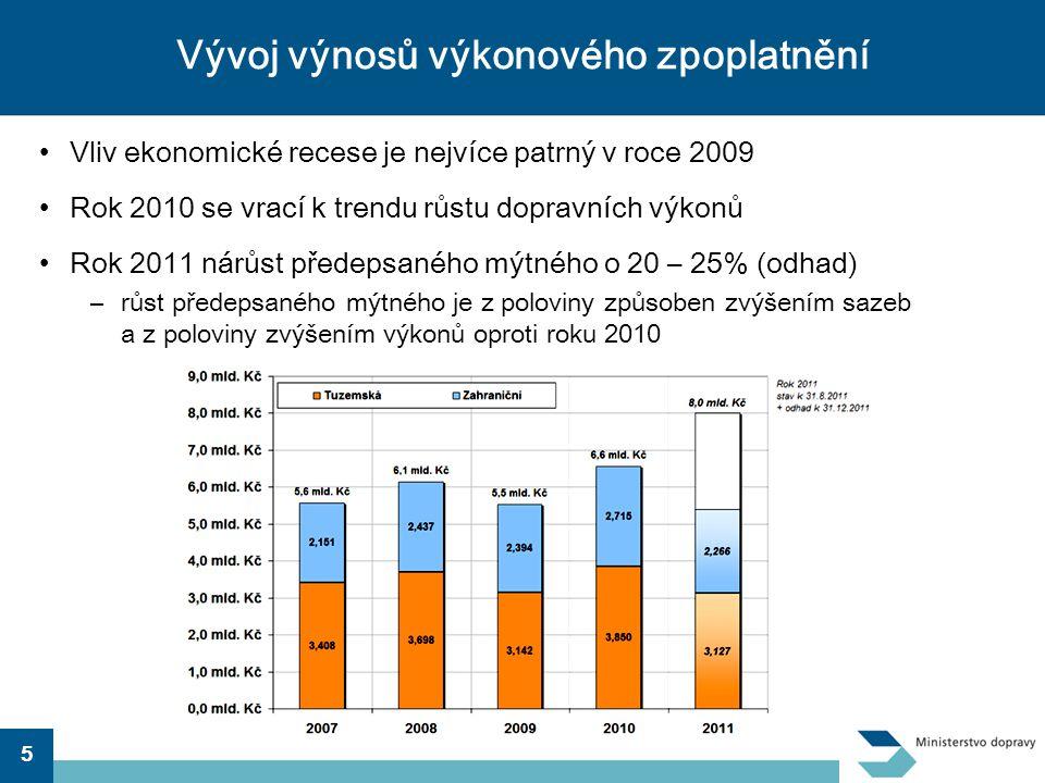 5 Vývoj výnosů výkonového zpoplatnění •Vliv ekonomické recese je nejvíce patrný v roce 2009 •Rok 2010 se vrací k trendu růstu dopravních výkonů •Rok 2