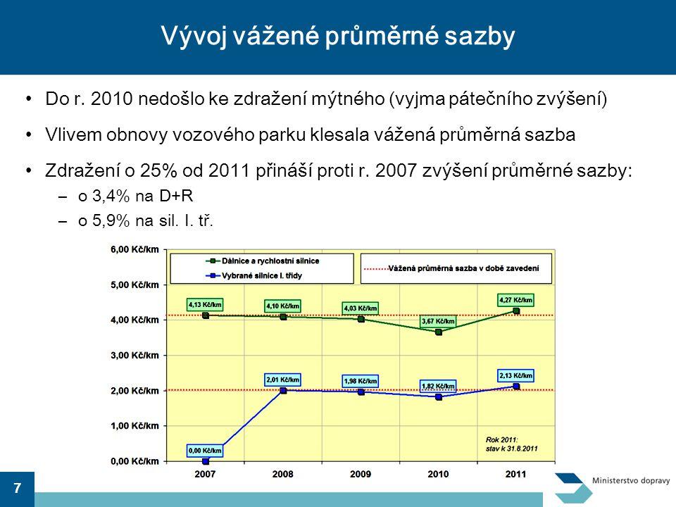 8 Očekávaný podíl výběru mýtného k nákladům na PK Vážená průměrná sazba může dosahovat jen takové výše, aby příjmy z mýtného odpovídaly maximálně prostředkům vynakládaným na výstavbu, opravy a údržbu zpoplatněných komunikací