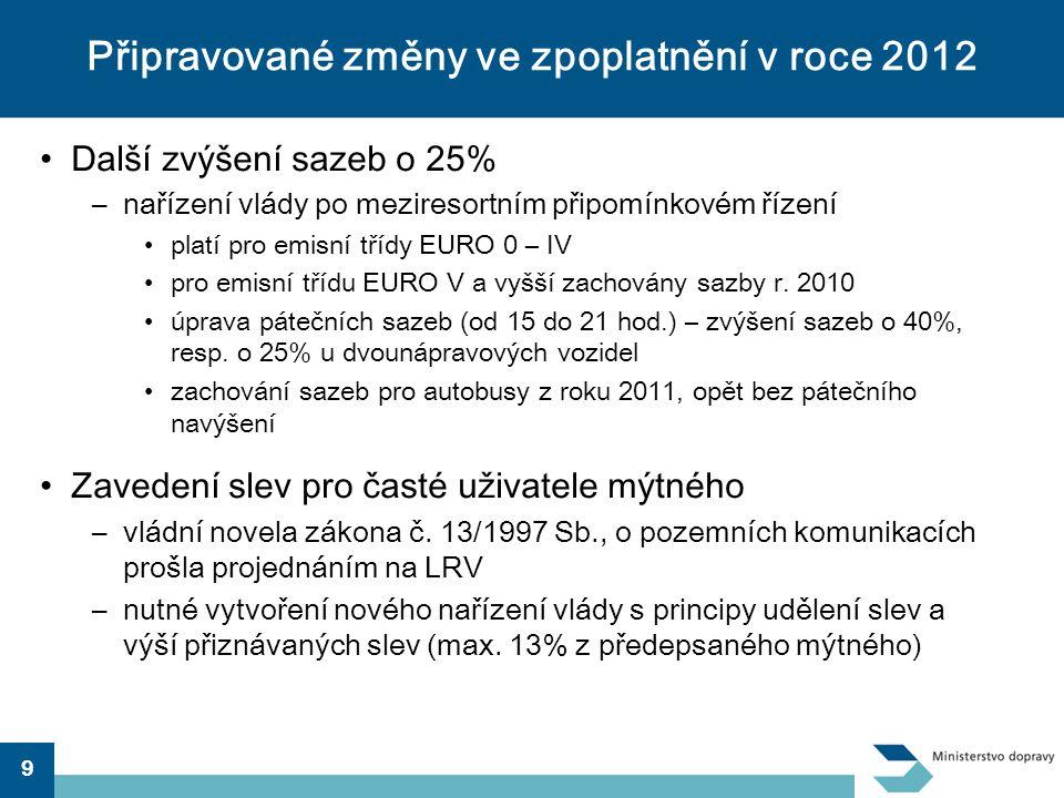 9 Připravované změny ve zpoplatnění v roce 2012 •Další zvýšení sazeb o 25% –nařízení vlády po meziresortním připomínkovém řízení •platí pro emisní tří