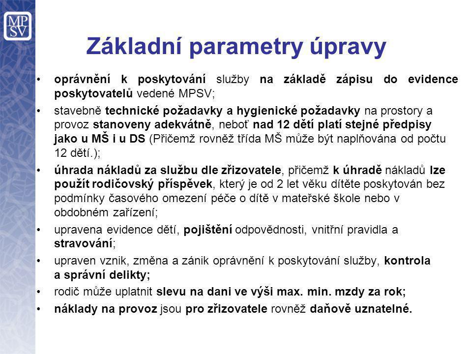 Základní parametry úpravy •oprávnění k poskytování služby na základě zápisu do evidence poskytovatelů vedené MPSV; •stavebně technické požadavky a hyg