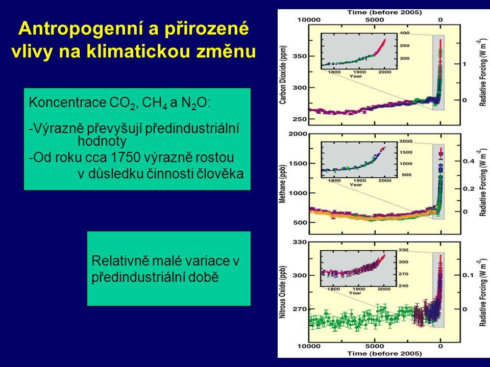 Koncentrace CO 2, CH 4 a N 2 O: -Výrazně převyšují předindustriální hodnoty -Od roku cca 1750 výrazně rostou v důsledku činnosti člověka Relativně mal