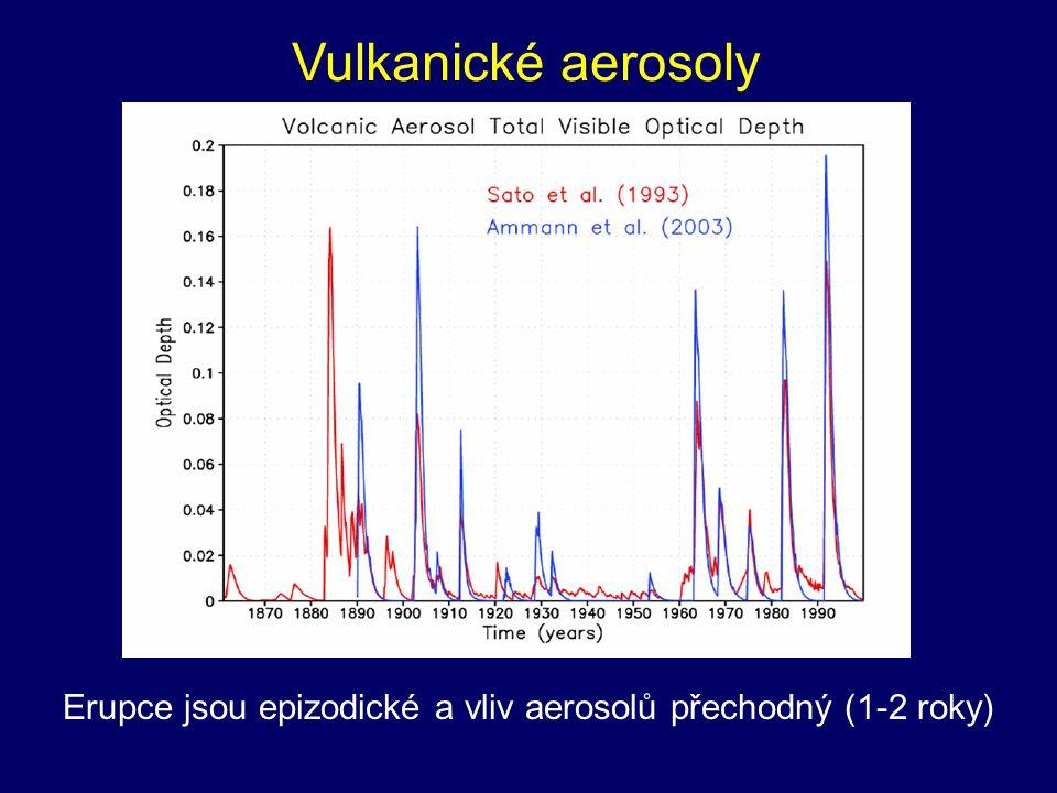 Vulkanické aerosoly Erupce jsou epizodické a vliv aerosolů přechodný (1-2 roky)
