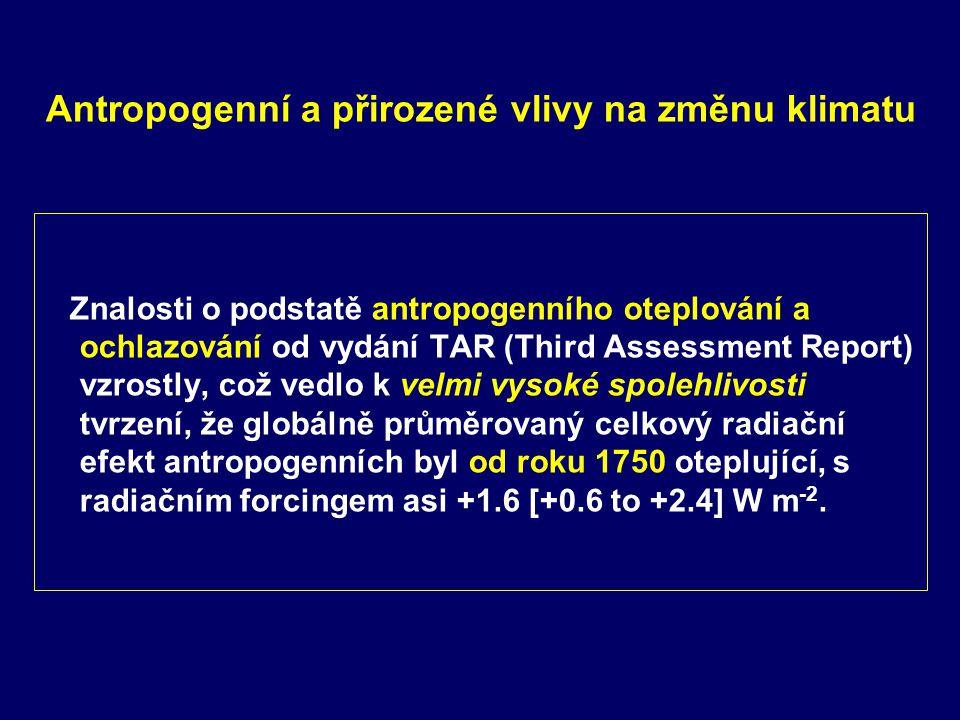 Antropogenní a přirozené vlivy na změnu klimatu Znalosti o podstatě antropogenního oteplování a ochlazování od vydání TAR (Third Assessment Report) vz