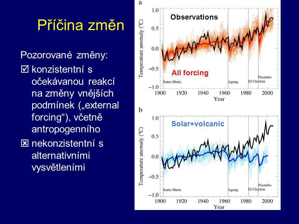 """Příčina změn Pozorované změny:  konzistentní s očekávanou reakcí na změny vnějších podmínek (""""external forcing""""), včetně antropogenního  nekonzisten"""