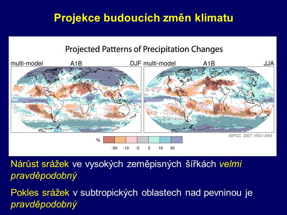Nárůst srážek ve vysokých zeměpisných šířkách velmi pravděpodobný Pokles srážek v subtropických oblastech nad pevninou je pravděpodobný